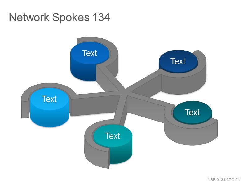 Network Spokes 134