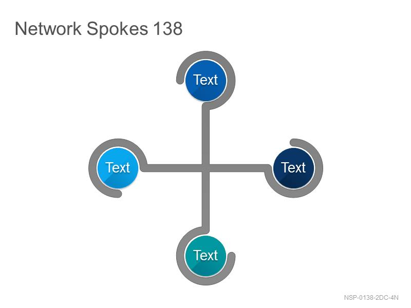 Network Spokes 138