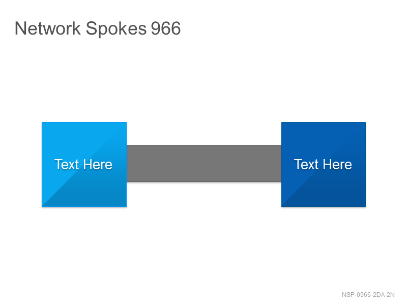 Network Spokes 966