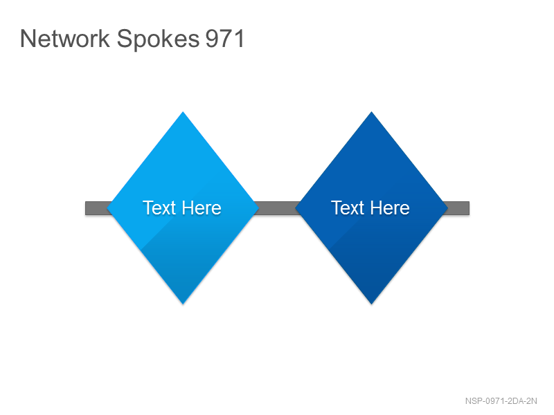 Network Spokes 971