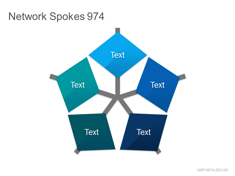 Network Spokes 974