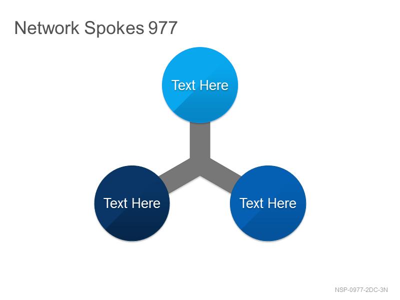 Network Spokes 977