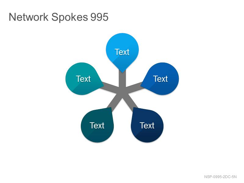 Network Spokes 995
