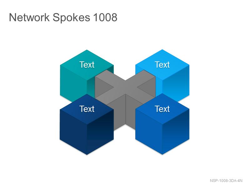 Network Spokes 1008