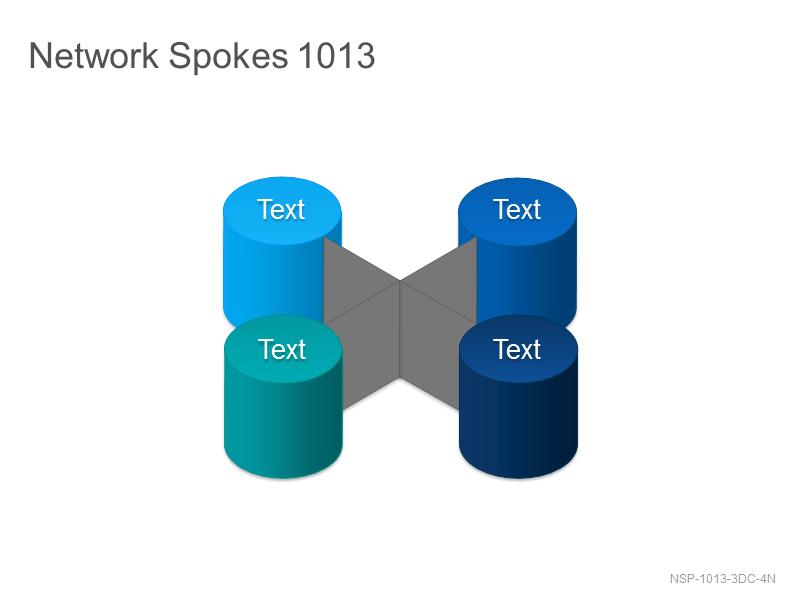 Network Spokes 1013