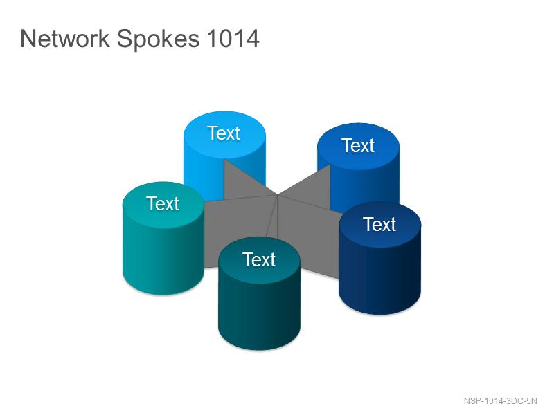 Network Spokes 1014