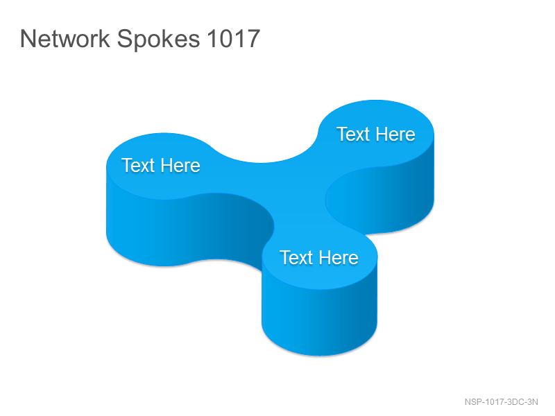 Network Spokes 1017