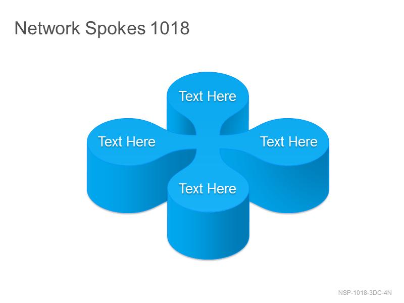 Network Spokes 1018