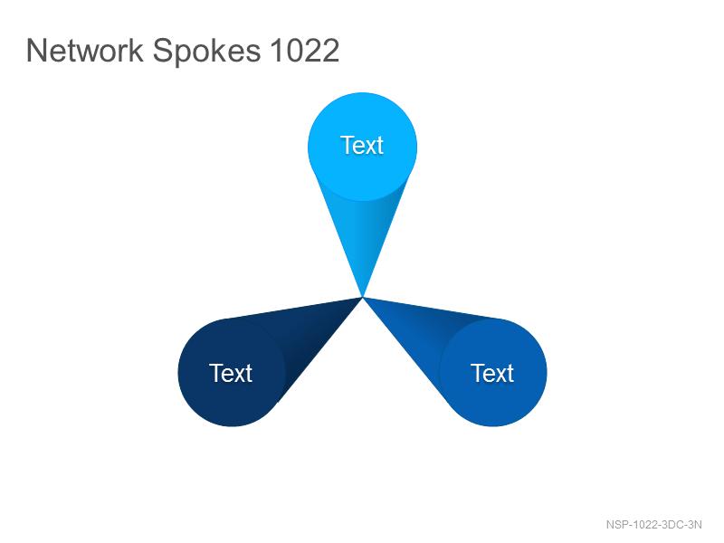 Network Spokes 1022