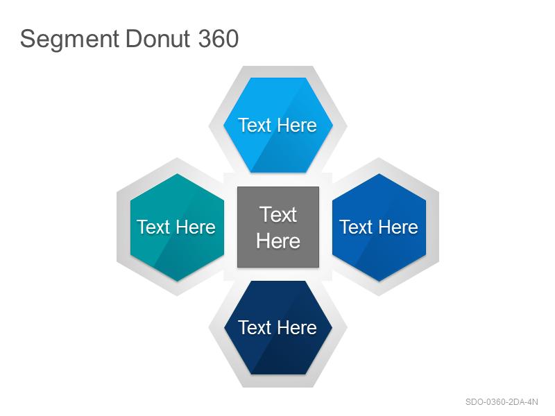 Segment Donut 360