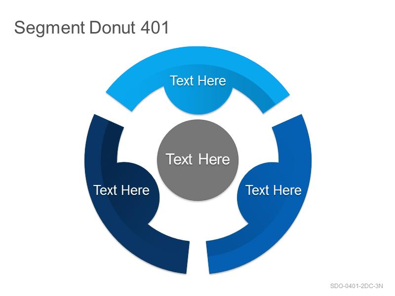 Segment Donut 401