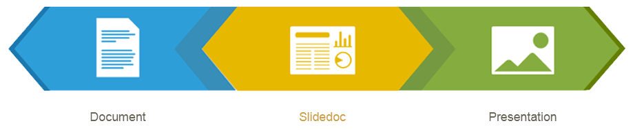 slidedocs - why are they so popular in business?, Powerpoint templates