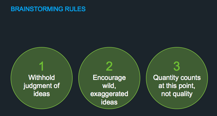 presentation brainstorming rules