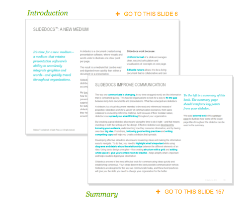 summary of a presentation on a slidedoc