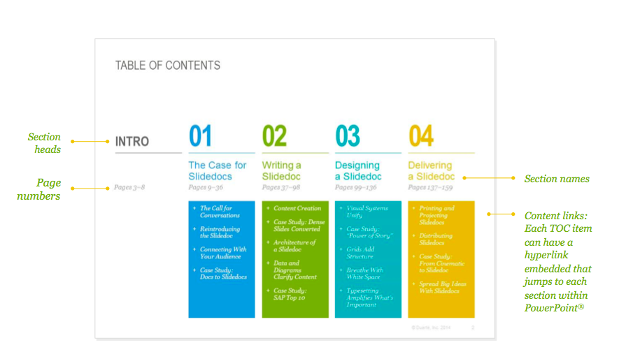 presentation design inspiration table of contents