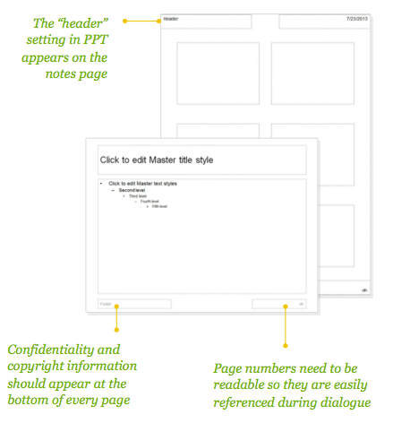 headers and footers of presentation slides