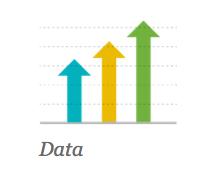 chart showing data improving