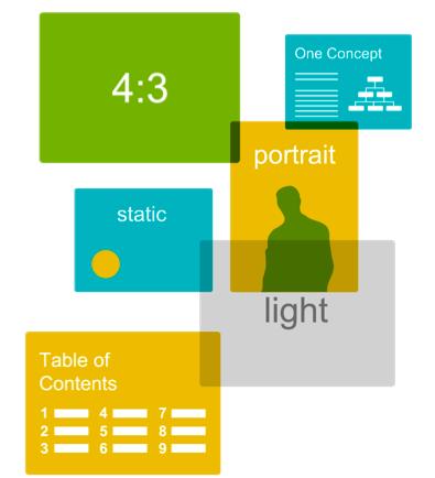 visual representation of components of a quality presentation slide deck
