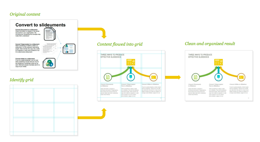 presentation grid layout