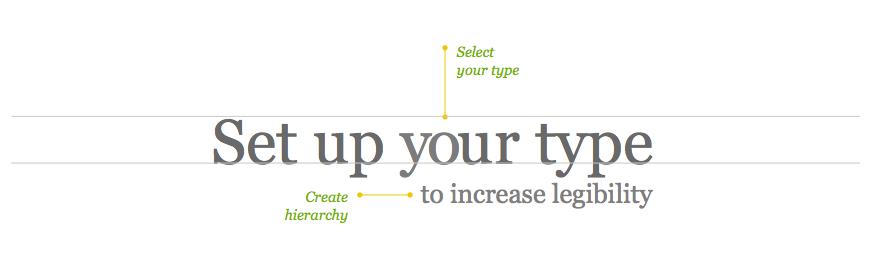 fonts for presentation slides