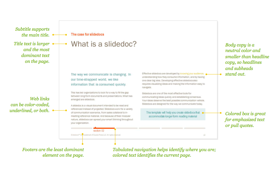 structure of a Slidedoc slide