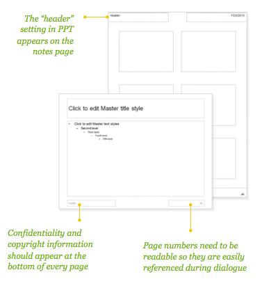 structure of effective presentation slide