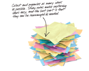 collect and organize many ideas - post-it notes