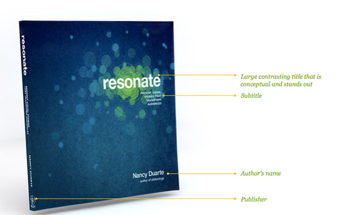 resonate book diagram