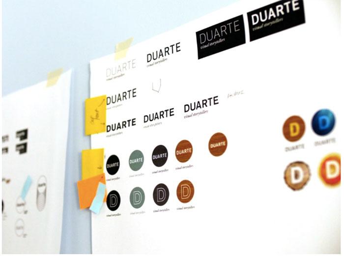 branding improvement process