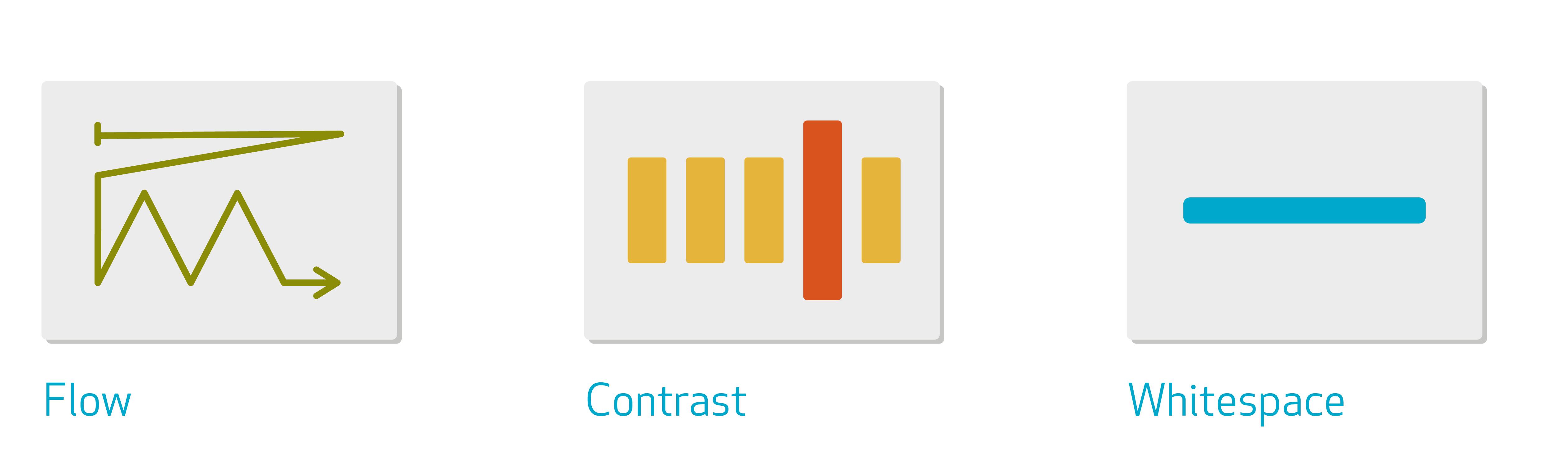 Glance Test Blog Post Assets - Arranging Elements (2)