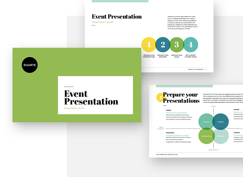 Presentation Prep Guide pages
