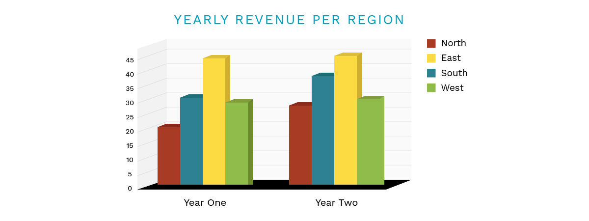 how to display data in presentations yearly revenue