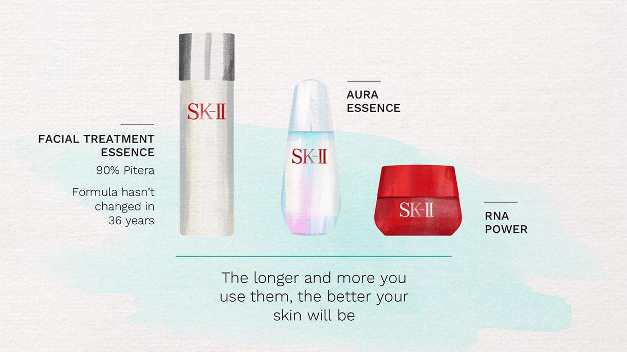 SK-II: Benefits slide