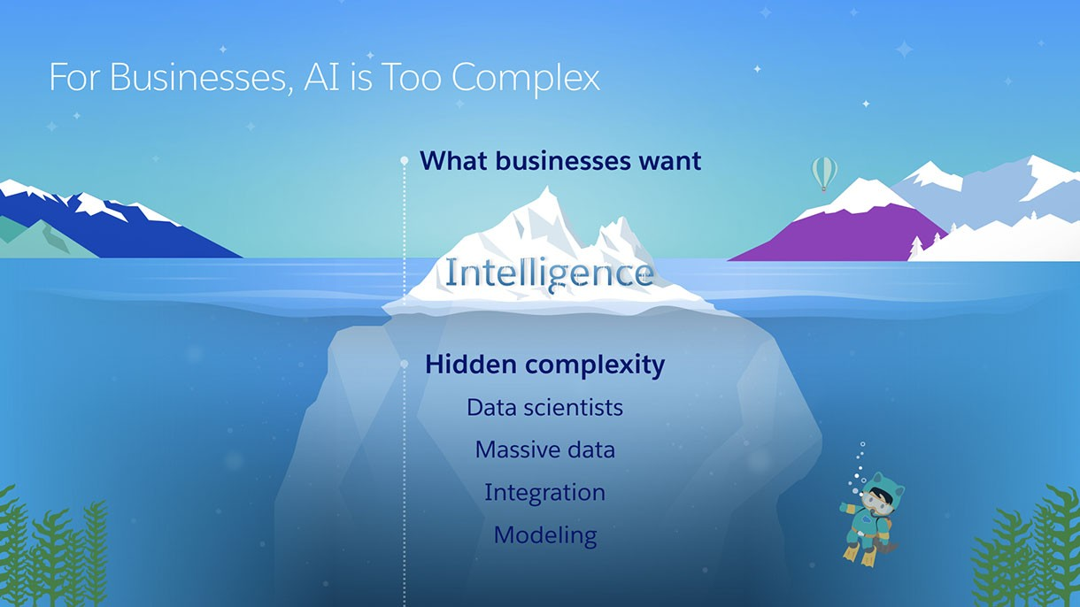 Salesforce Slide: For Businesses, AI Is Too Complex