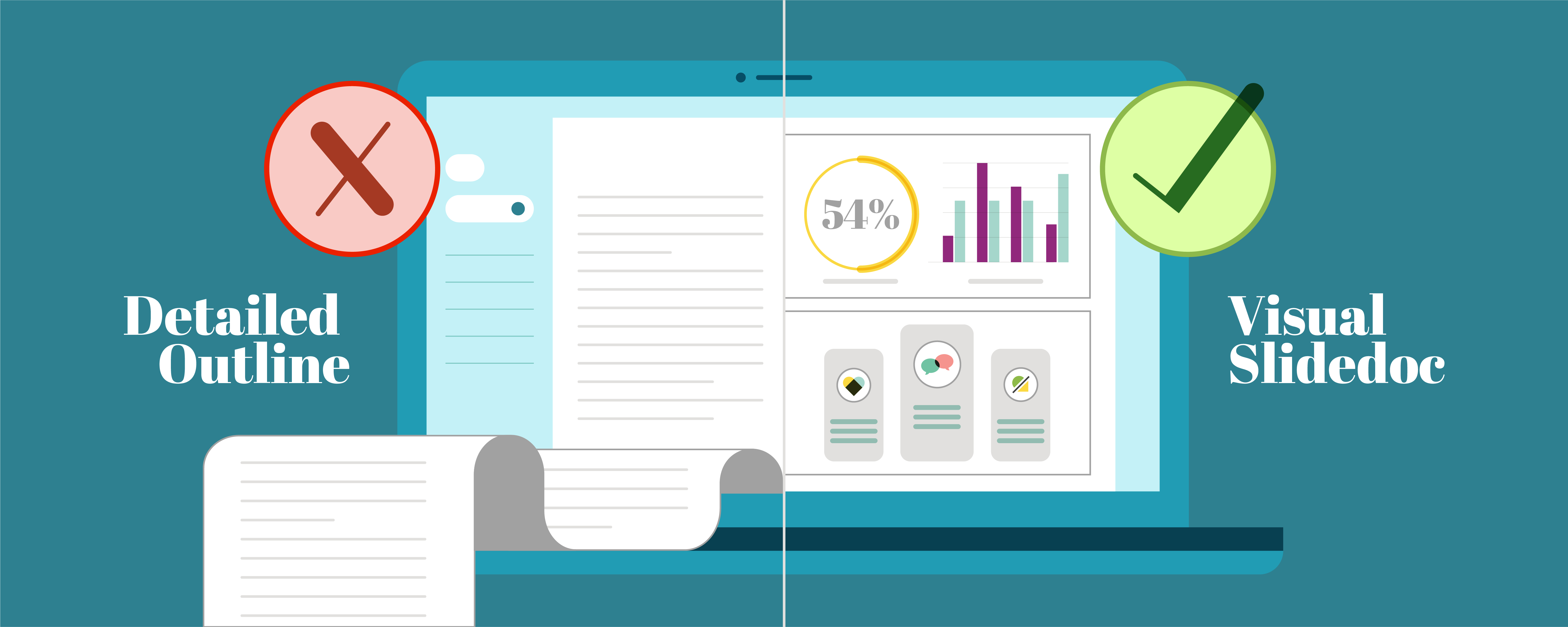 How to Create Visual Documents That Motivate Senior Leaders - Slidedocs 3