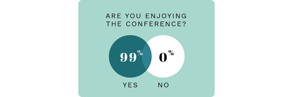 conference enjoyment stats