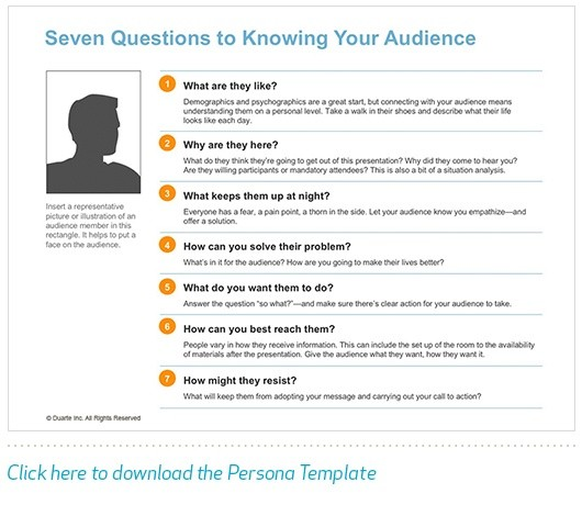 7 questions to knowing your audience