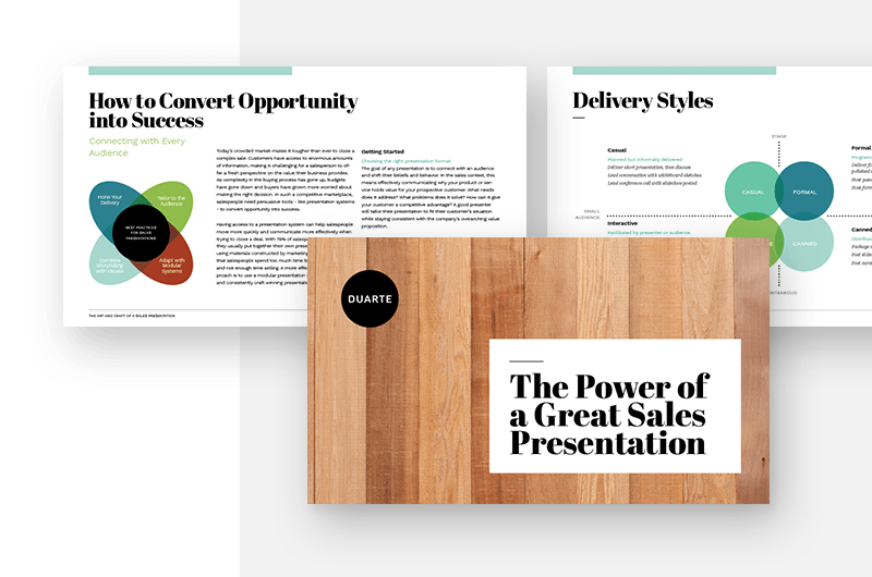 The Power of a Great Sales Presentation graphic