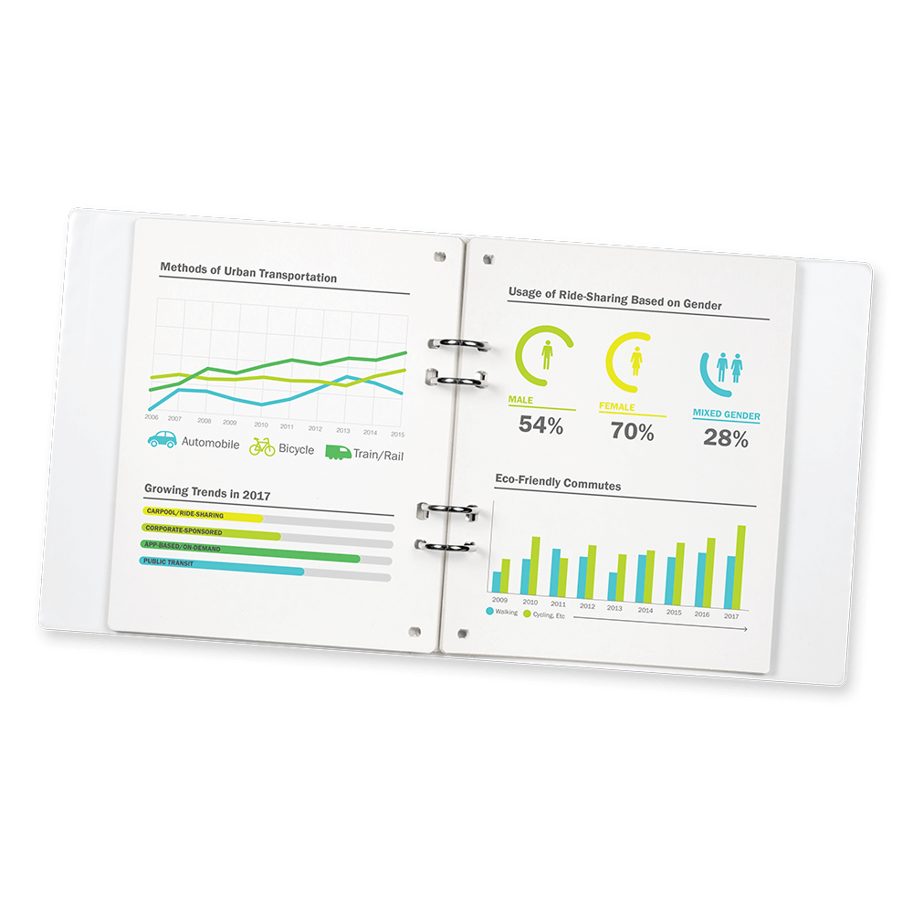 Investor<br>Presentations